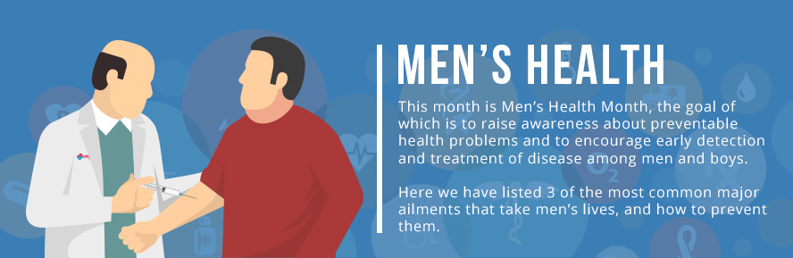 Men's Health Month - MyDoc Urgent Care